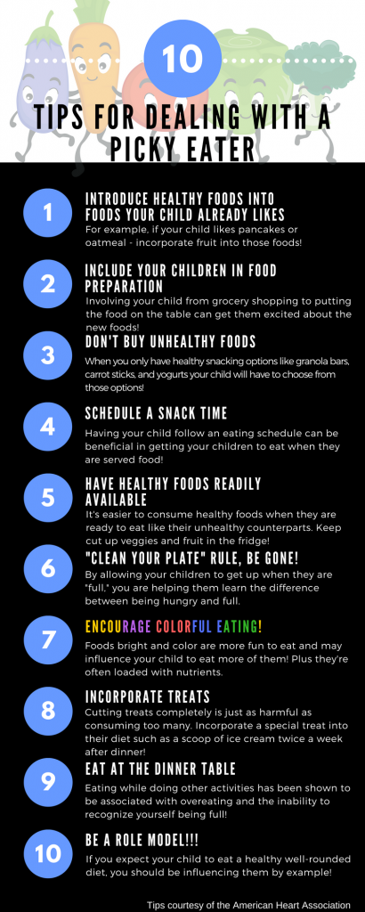 10 Tips Dealing with Picky Eater